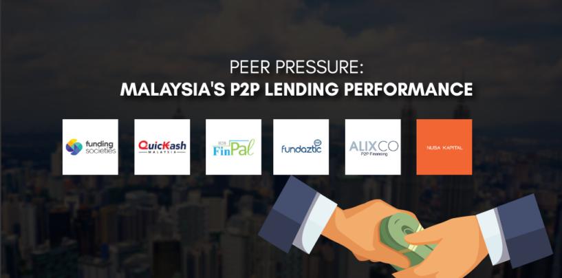 Peer Pressure: Malaysia's Peer to Peer Lending (P2P) Performance