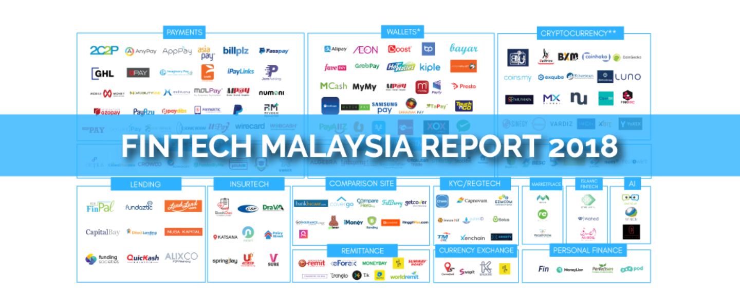 Fintech Malaysia Report 2018 – The State of Play for Fintech Malaysia