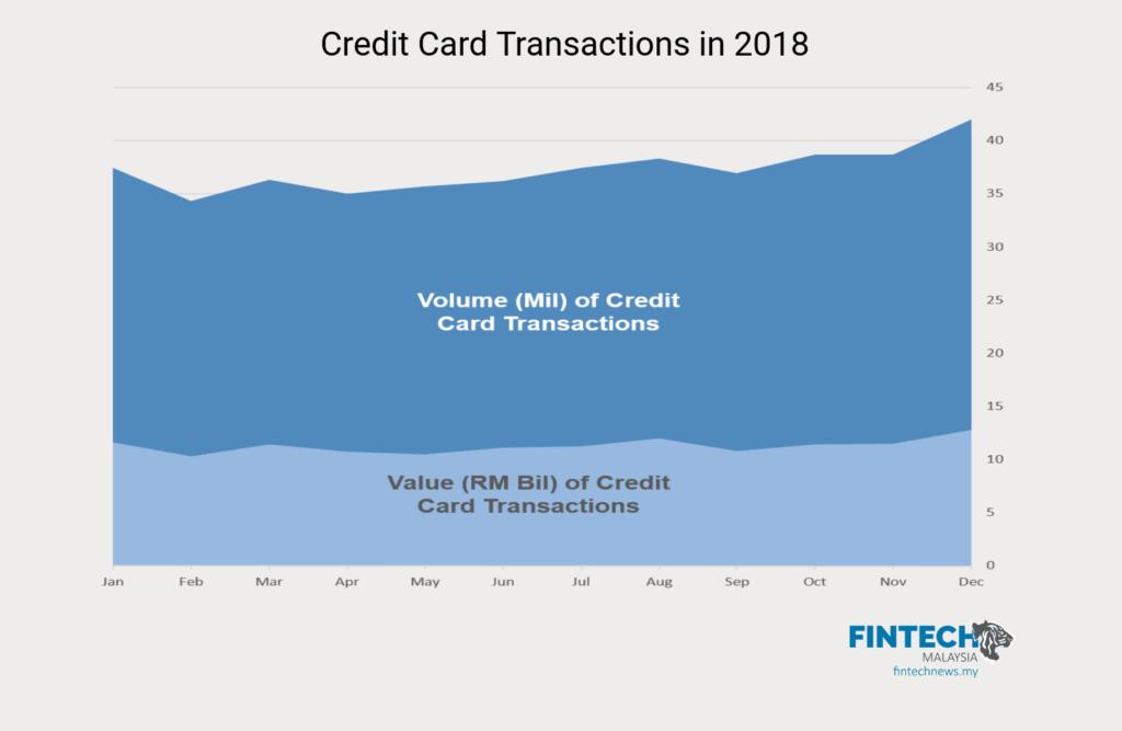 cashless 2018 credit card