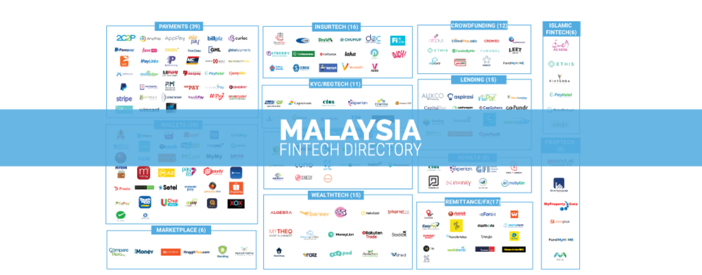 List of Fintech Startups and Fintech Companies in Malaysia