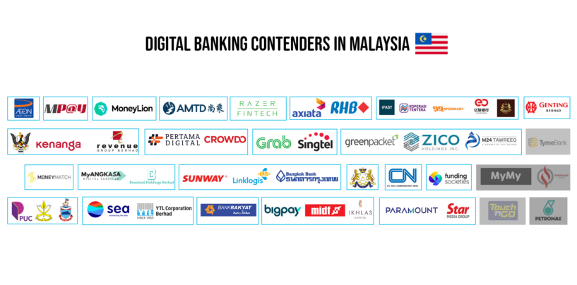 Here Are All The Digital Banking Contenders in Malaysia (So Far)